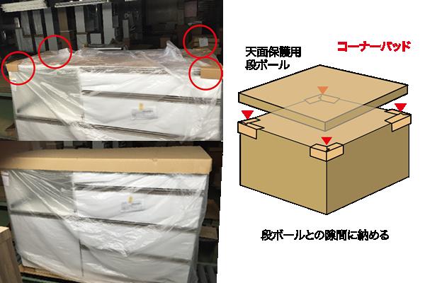 エッジボードで梱包箱の角破損を防ぐ
