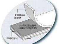 低臭・超低VOC両面テープ 5782LSV